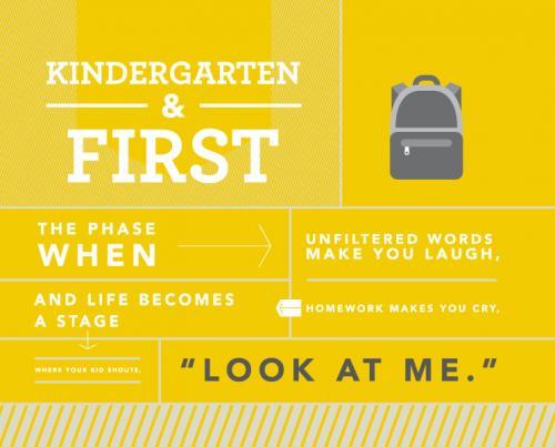 Graphic Kindergarten to 1st