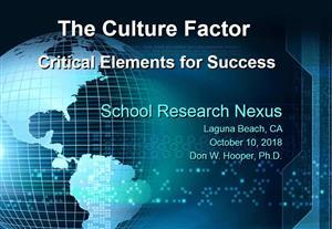 The culture factor link