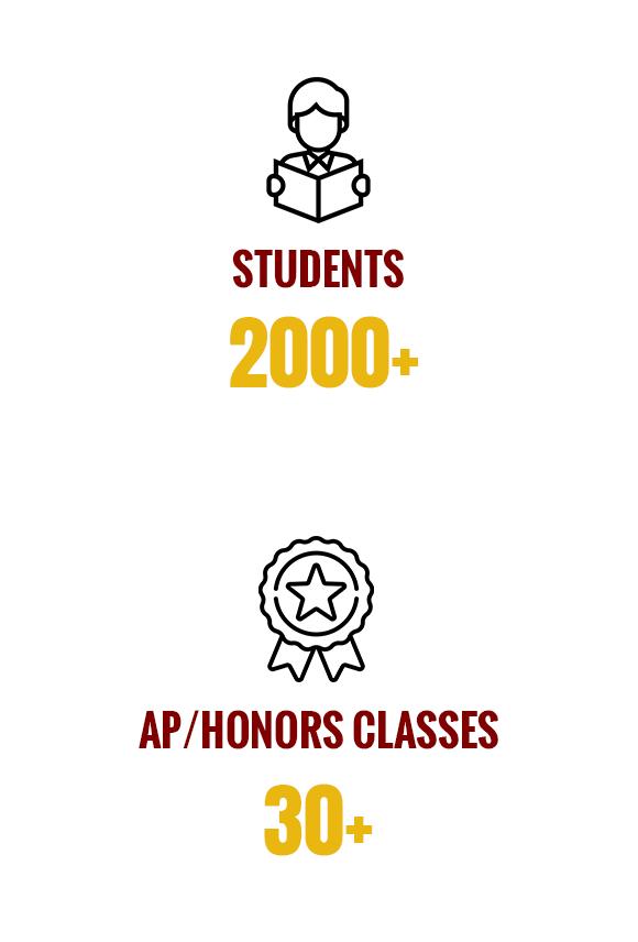 Students 2000+ AP/Honors Classes 30+