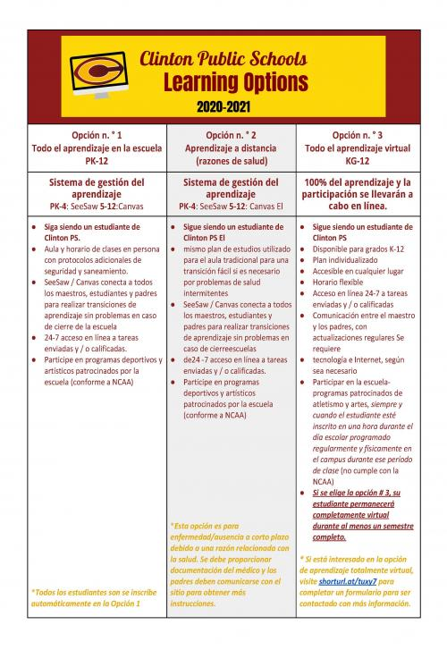 spanish version of the learning option plans
