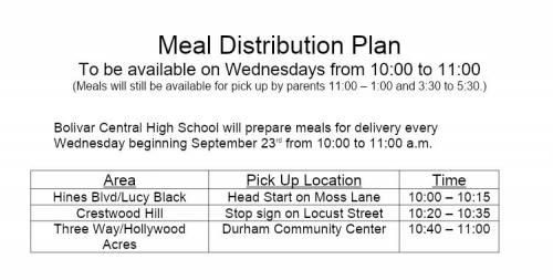 Meal Distribution Plan