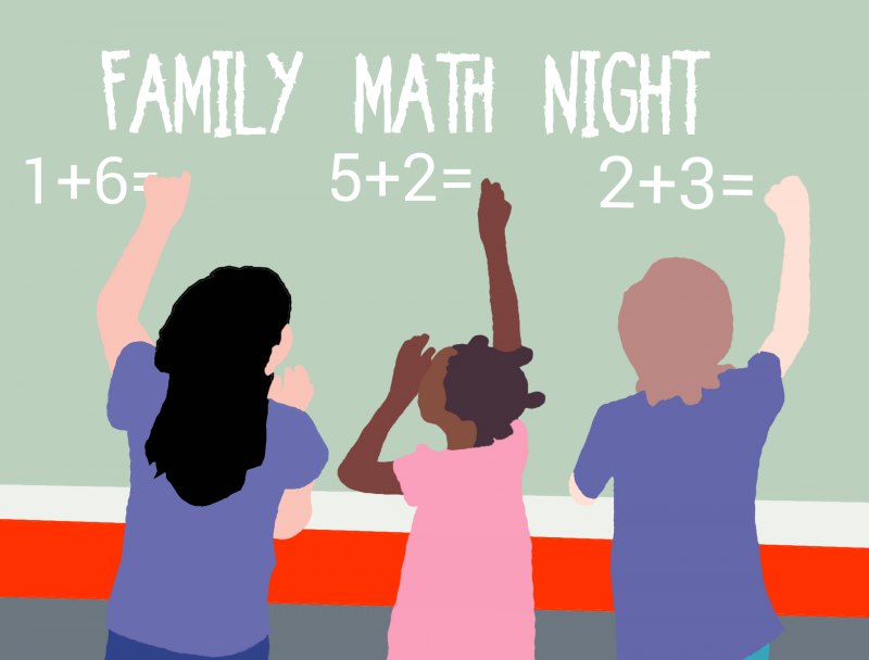 Family Math Night Resources