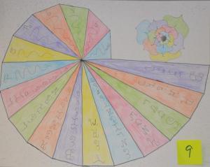 0005 Pythagorean Spirals
