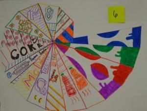 0013 Pythagorean Spirals