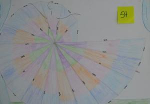 0055 Pythagorean Spirals