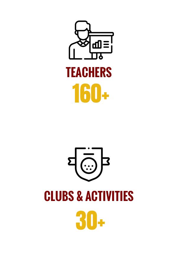 Teachers 160+ Clubs & Activities 30+