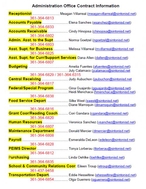 Summer Directory 2020