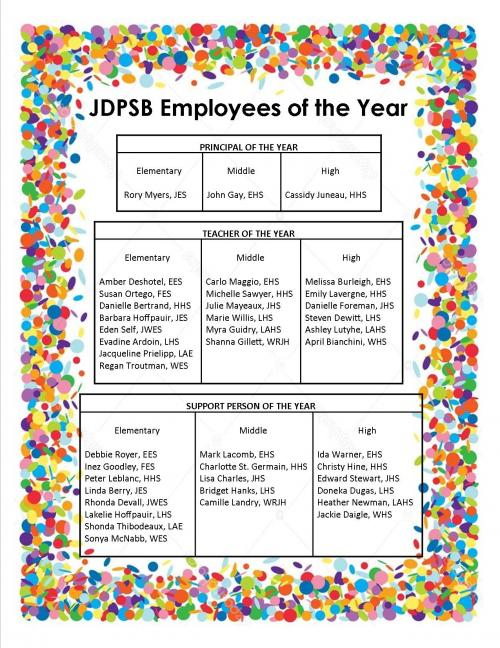 Jeff Davis Employees of the Year