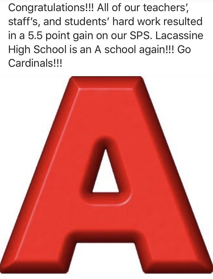 LHS is an