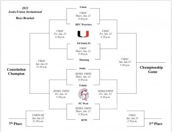 Jenks/Union Basketball Invitational Set Jan. 21-23