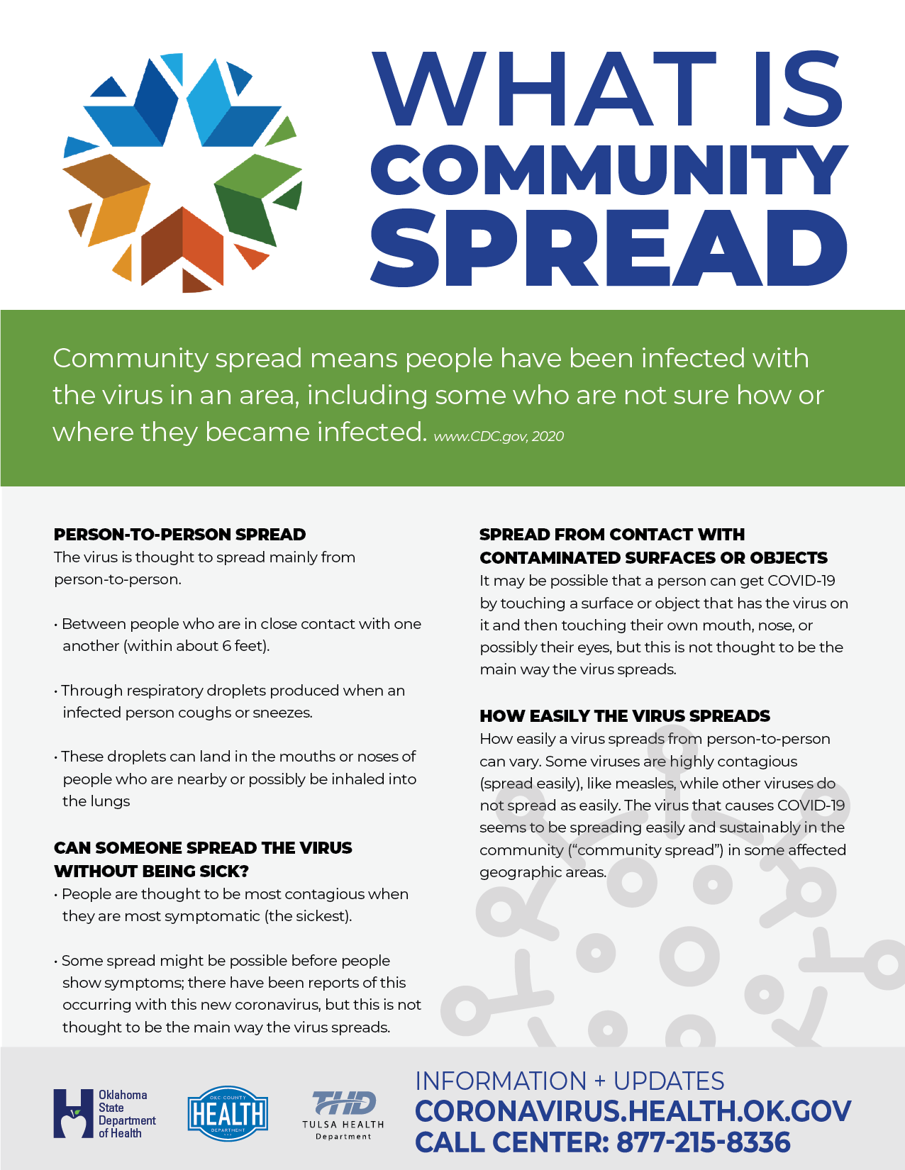 What is Community Spread