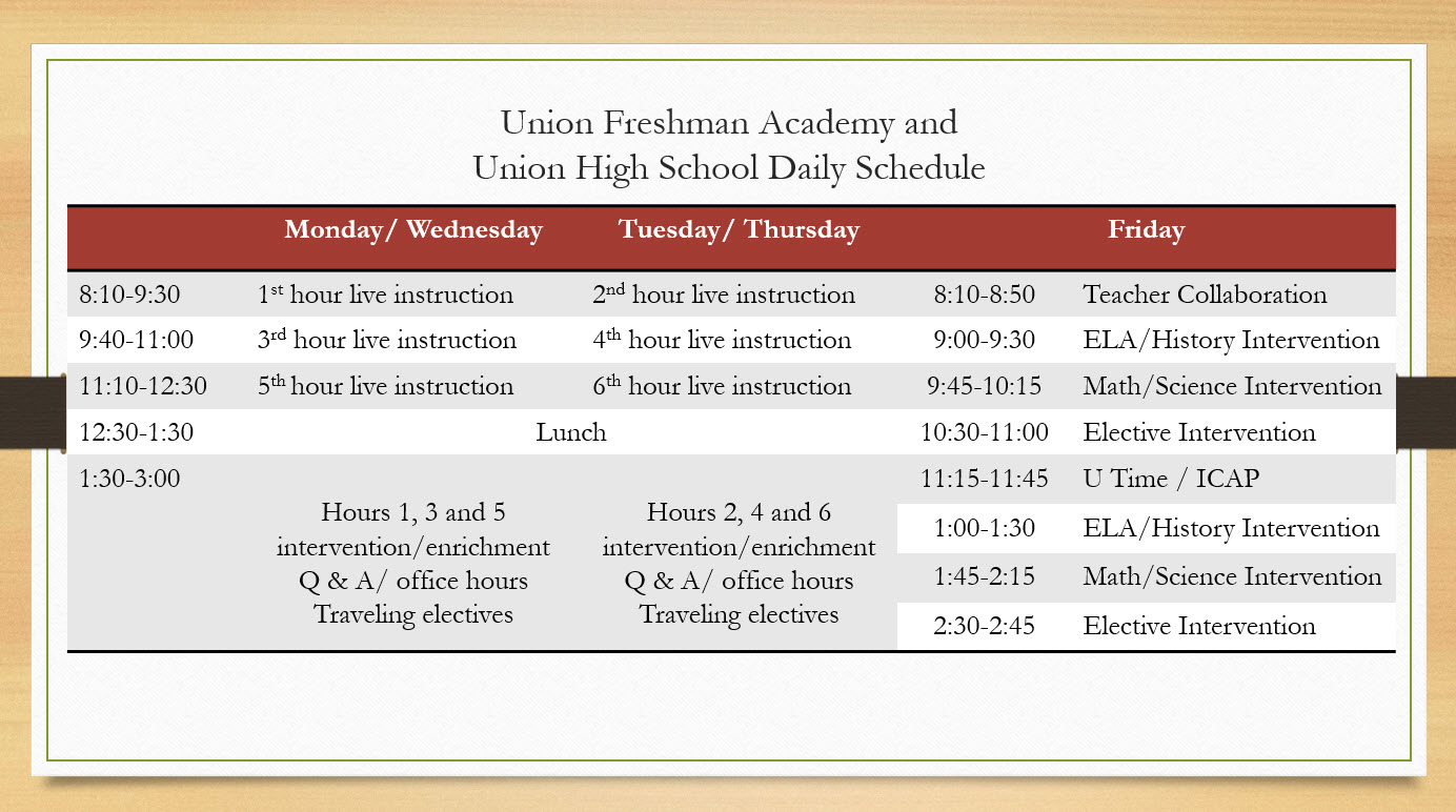 Distance Learning Assignments for High School Students - December 2020 Please see the accompanying image for the Distance Learning Daily Schedule. All Union students will pivot to distance learning beginning this Friday, December 4th through December 18th and will not return to in-person learning until January 4, 2021.