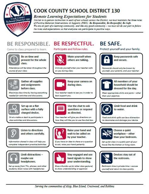 E-Learning Expectations