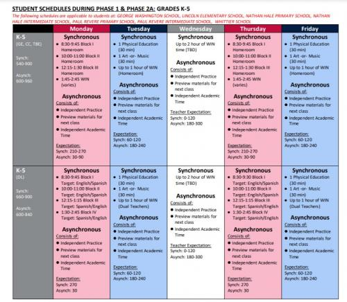 Student Schedule Remote Learning