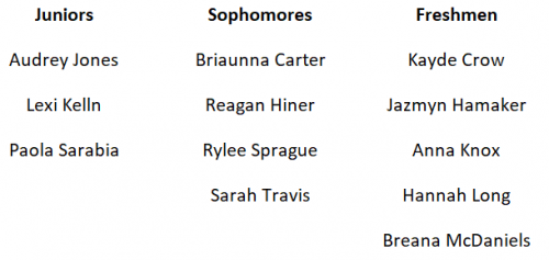 cheer roster