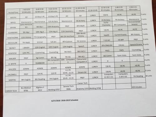 2018-2019 JHHS Schedule
