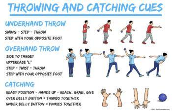 throwing cues