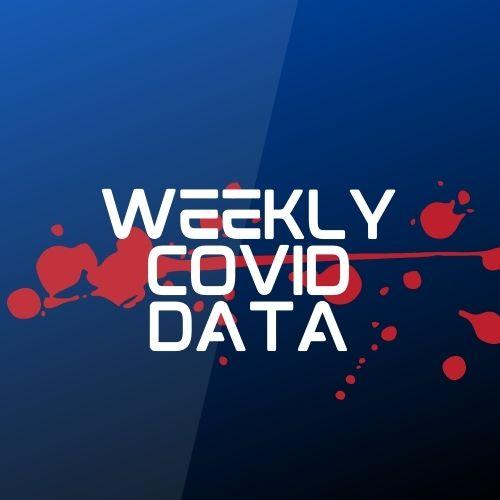 WEEKLY COVID DATA