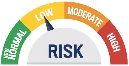 Low-risk Graphic
