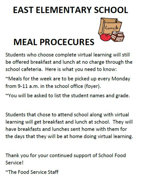 East Meal Procedures
