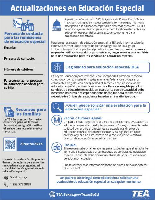 Special Education Updates Spanish