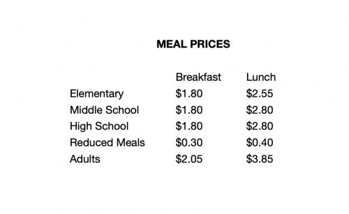 Cafeteria Prices