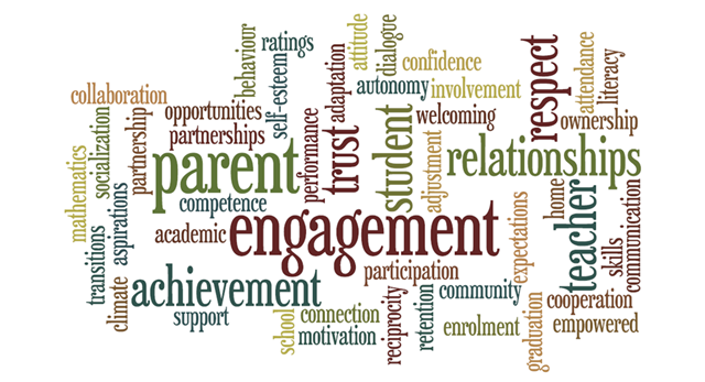 parent and family engagement word cloud