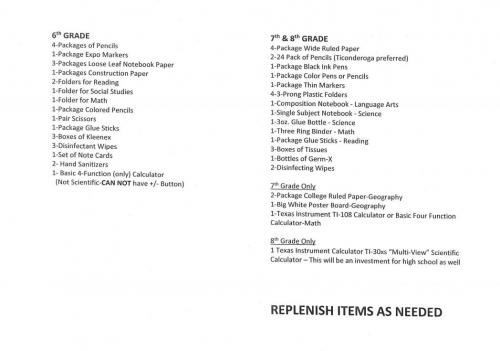 OMS supply list