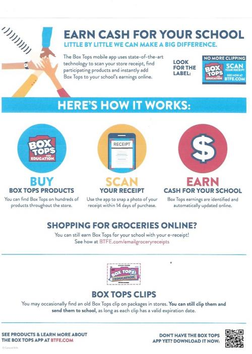 Using Box Tops for Education