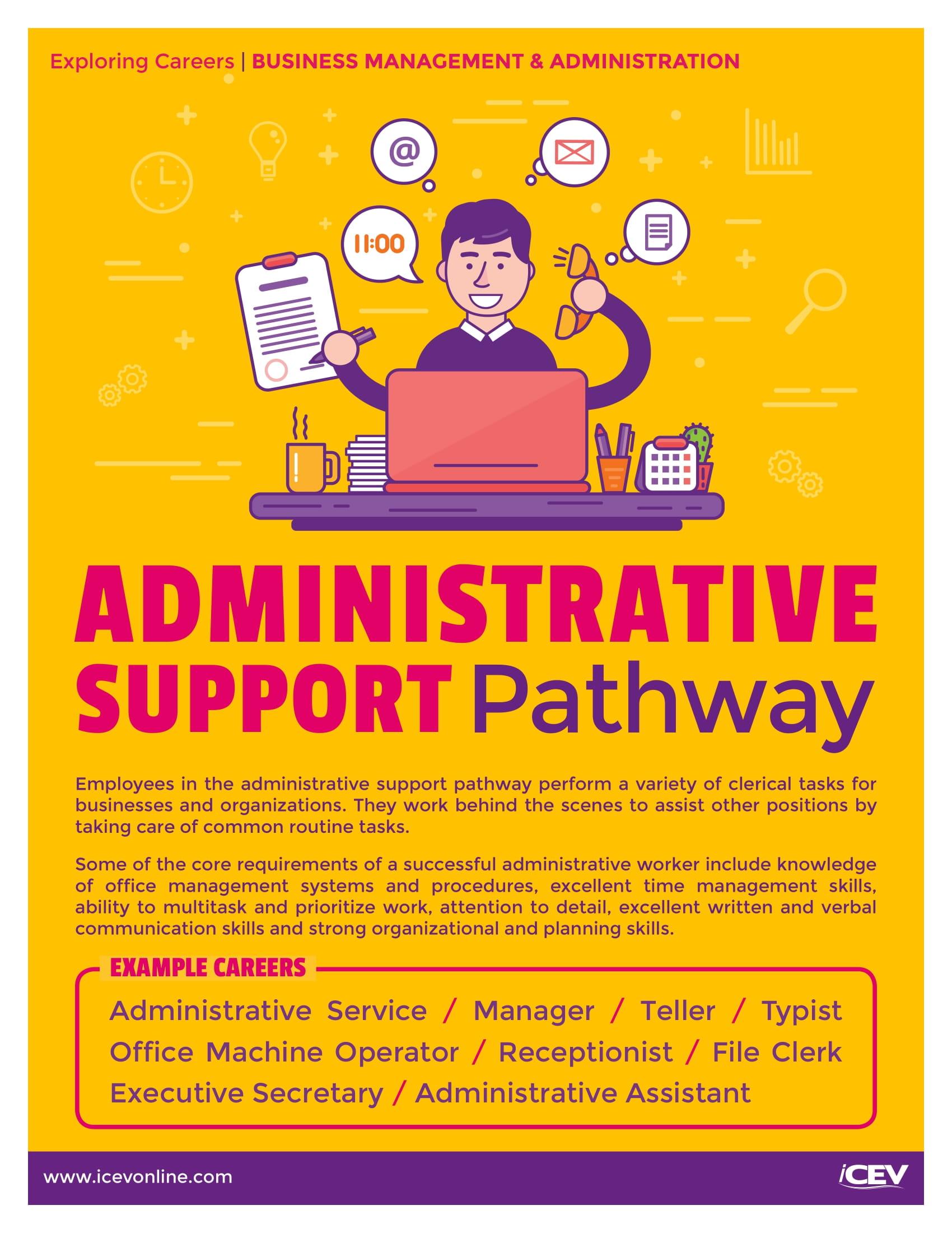 Business Management & Administration