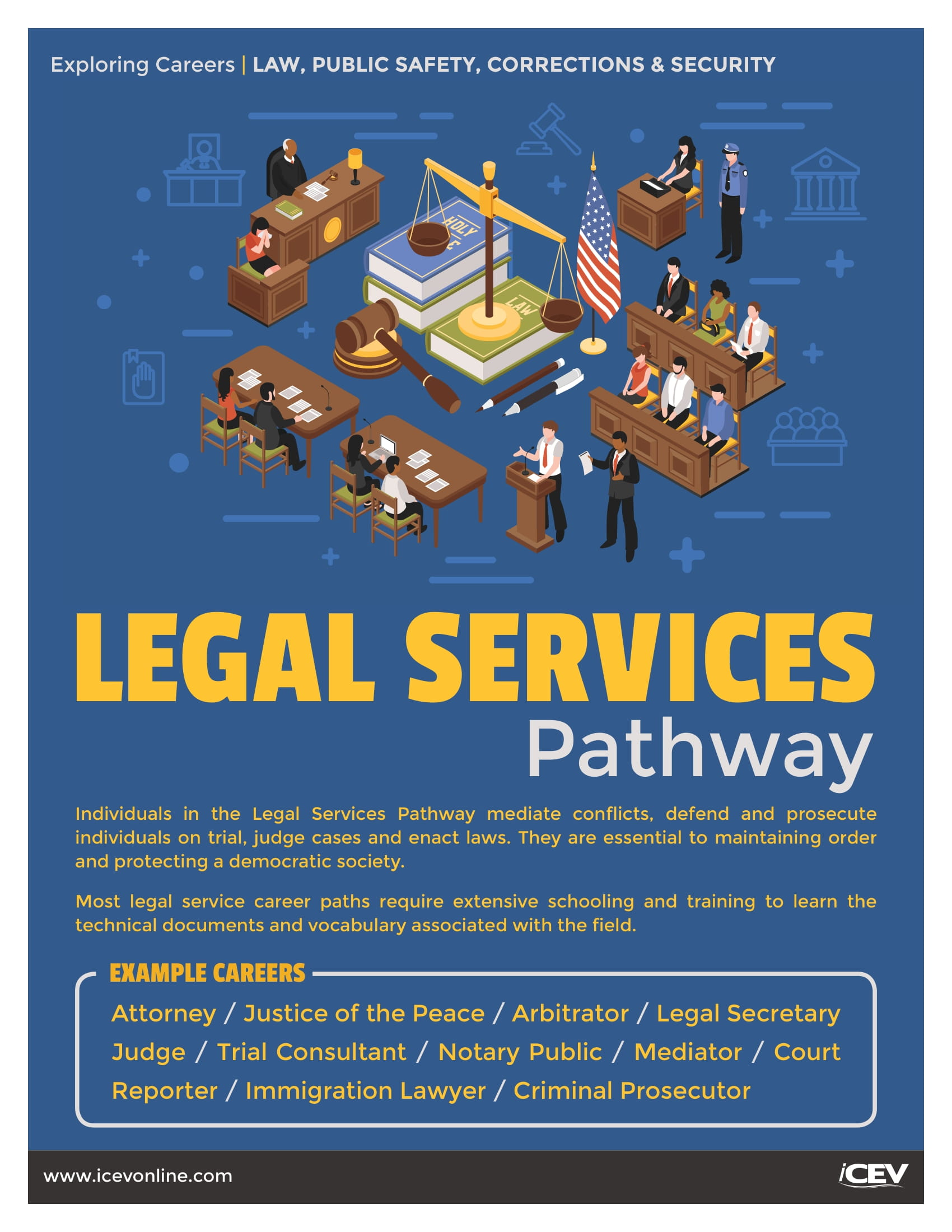 Law, Public Safety, Corrections & Security