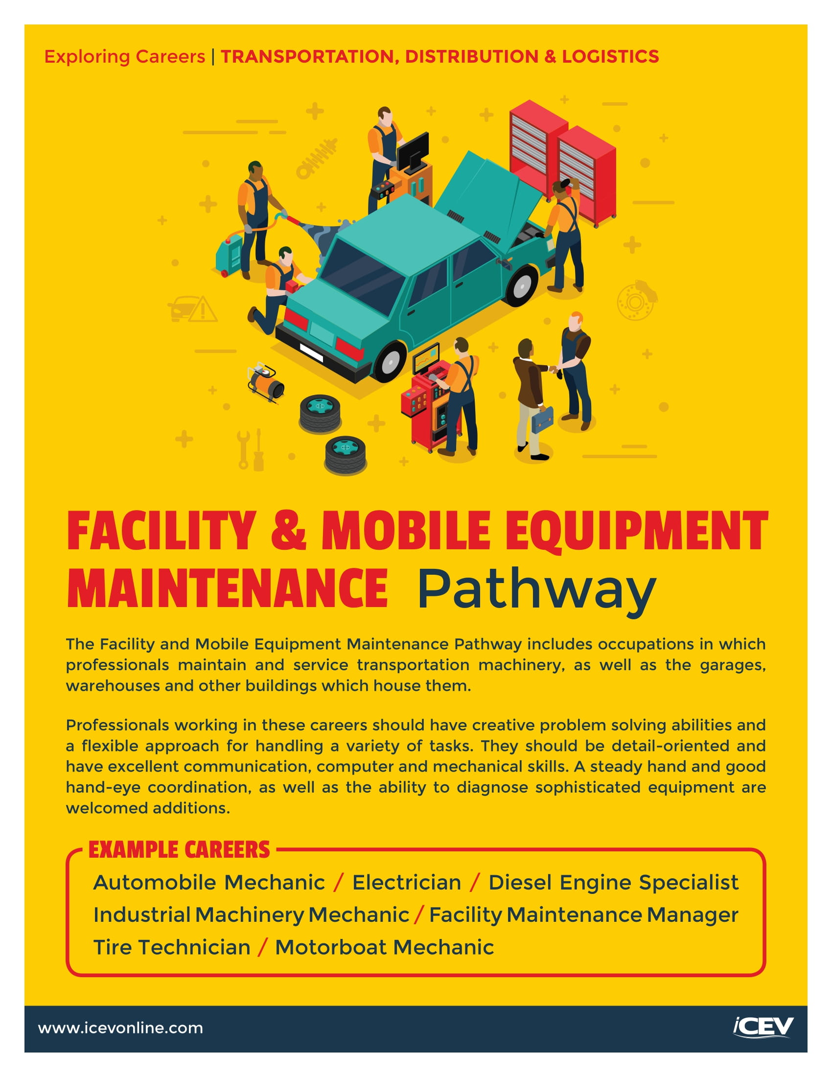 Transportation, Distribution & Logistics