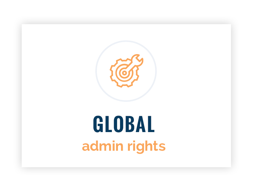 Global Admin Rights