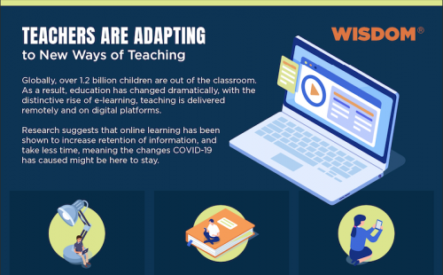 Teachers are Adapting Flyer