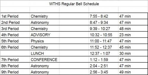 Bell Schedule with Mr. King's Classes