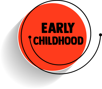 Early Childhood Collaborative