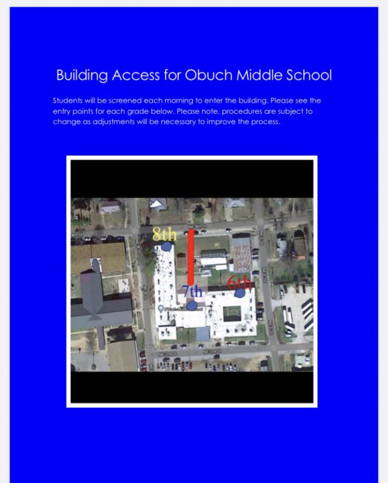 Obuch Access Map