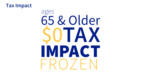65 Frozen Tax