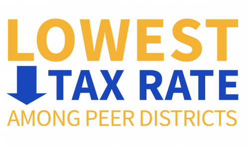 Lowest Tax Rate