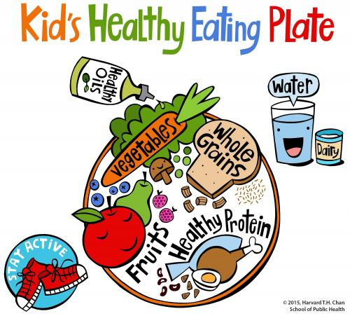 Cafeteria-Kids eating healthy