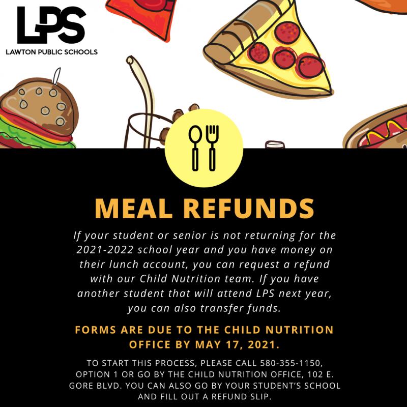 Lunch Money Refund Requests