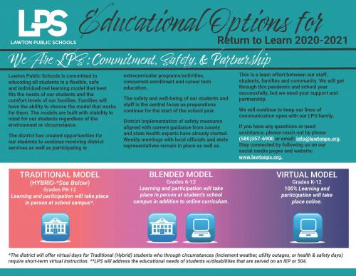 LPS Educational Options