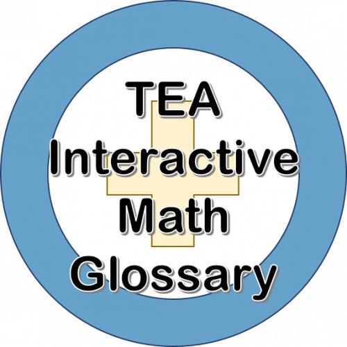 Interactive Math Glossary