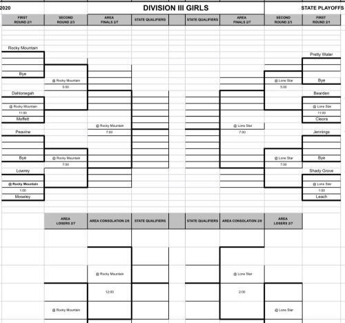 Division III Girls State Playoffs