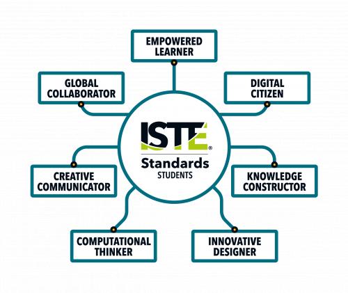 ISTE educator
