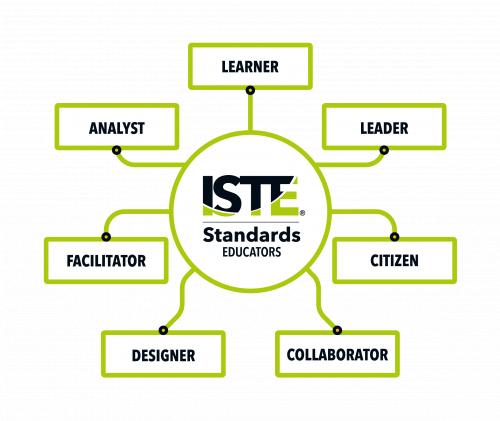 ISTE Student