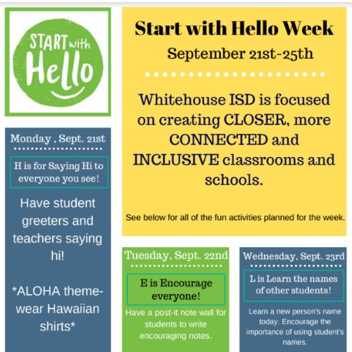 Start with Hello!