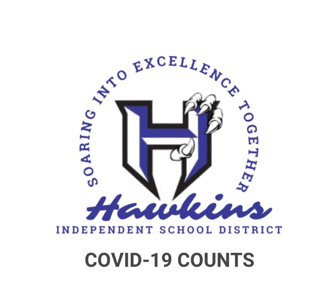 COVID-19 COUNTS