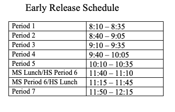 Early Release Skinny Schedule