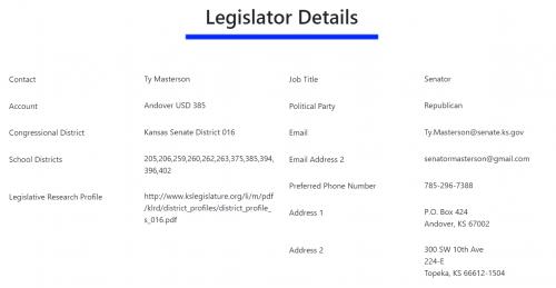 Legislator Details